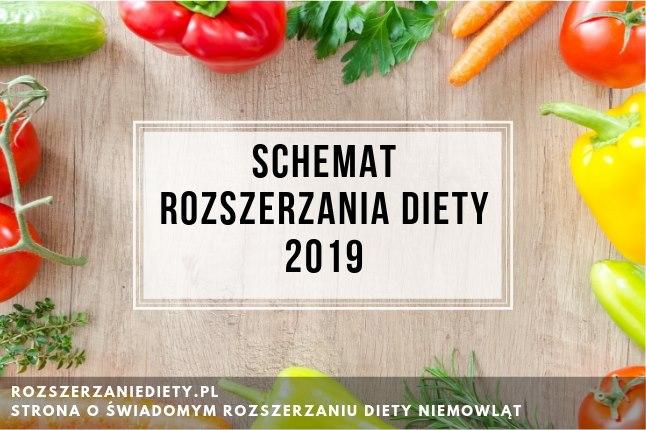 ROZSZERZANIE DIETY 2019